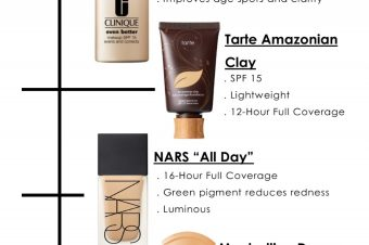 The Four Best Foundations For Summer